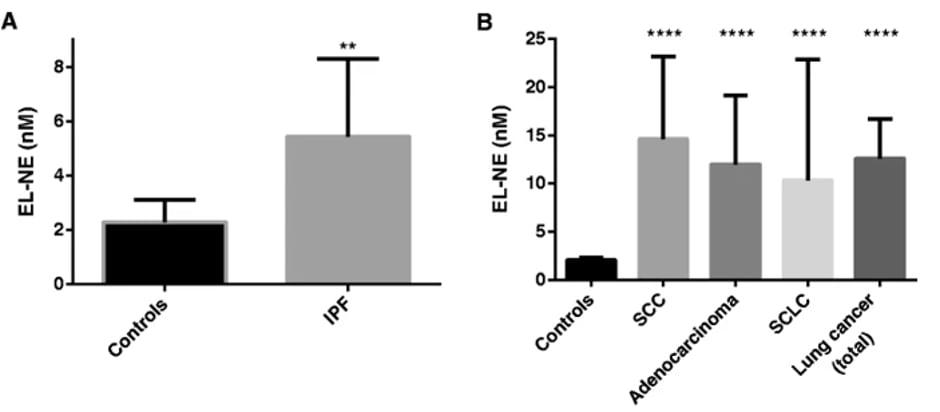 HRP Conjugation Kit - Lightning-Link® labeling monoclonal EL-NE antibody for competitive ELISA
