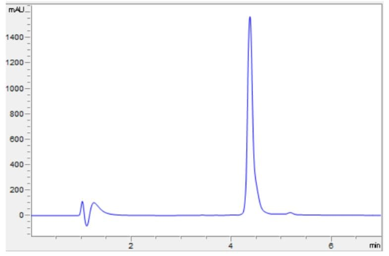 HPLC - Recombinant mouse SDF1 protein (ab270067)