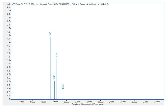 Mass Spectrometry - Recombinant mouse Flt3 ligand/Flt3L protein (ab270071)