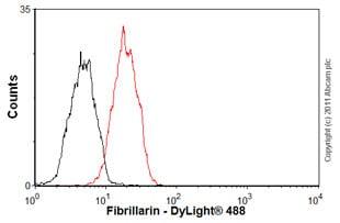 Flow Cytometry - Anti-Fibrillarin antibody [38F3] - Nucleolar Marker (ab4566)