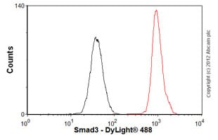 Flow Cytometry - Anti-Smad3 antibody [EP568Y] (ab40854)