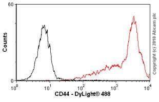 Flow Cytometry - Anti-CD44 antibody [F10-44-2] (ab6124)