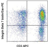Flow Cytometry - Biotin Anti-Integrin beta 7 antibody [FIB504] (ab95816)